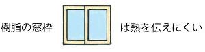 快適な暮らしは樹脂窓枠から