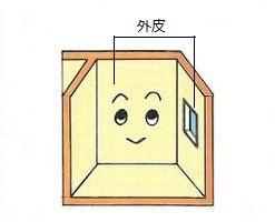 断熱性能の高い壁窓