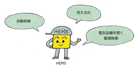 2030年の住い ひと目でわかるHEMS ホームエネルギーマネジメントシステム
